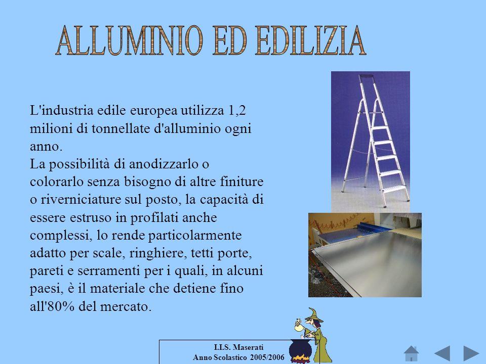 I.I.S. Maserati Anno Scolastico 2005/2006 L'industria edile europea utilizza 1,2 milioni di tonnellate d'alluminio ogni anno. La possibilità di anodiz