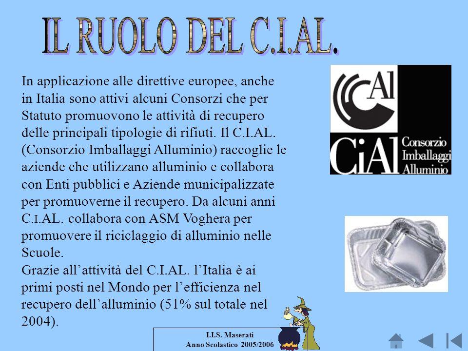 I.I.S. Maserati Anno Scolastico 2005/2006 In applicazione alle direttive europee, anche in Italia sono attivi alcuni Consorzi che per Statuto promuovo