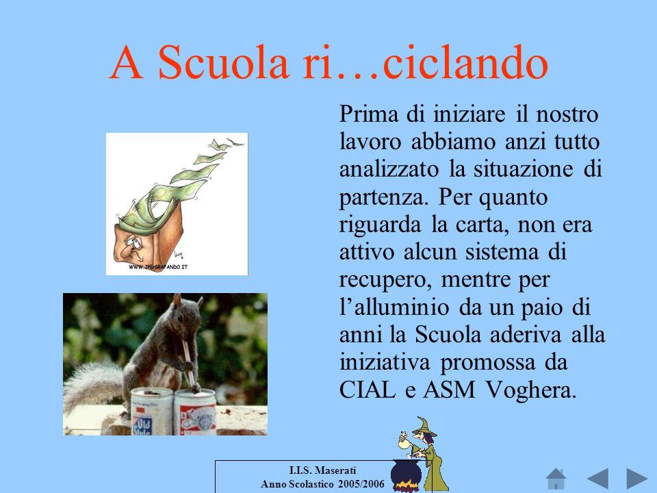 I.I.S. Maserati Anno Scolastico 2005/2006 A Scuola ri…ciclando Prima di iniziare il nostro lavoro abbiamo anzi tutto analizzato la situazione di parte