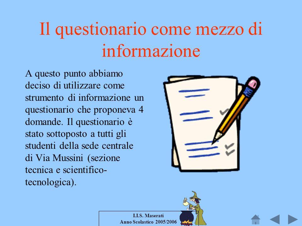 I.I.S. Maserati Anno Scolastico 2005/2006 Il questionario come mezzo di informazione A questo punto abbiamo deciso di utilizzare come strumento di inf