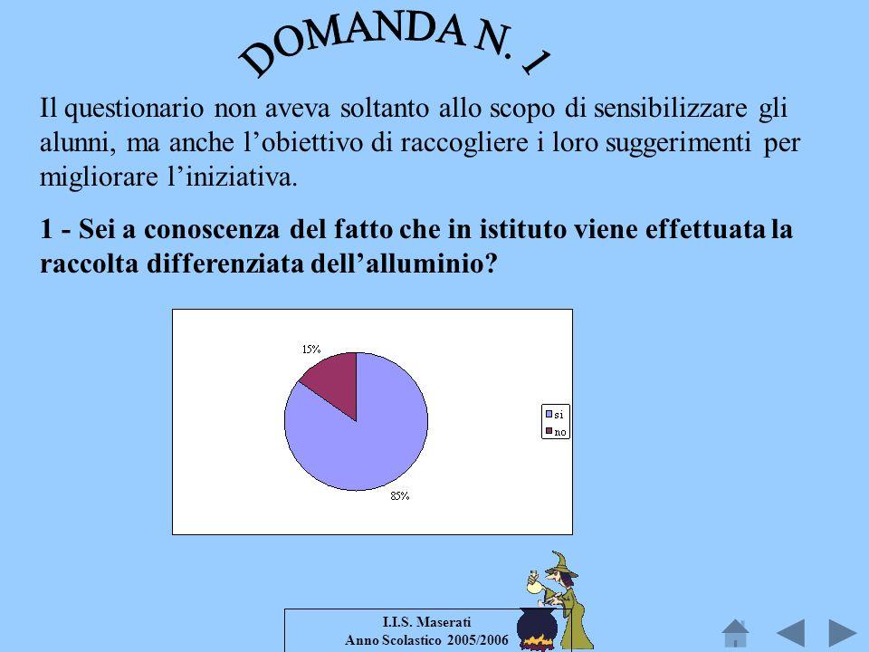 I.I.S. Maserati Anno Scolastico 2005/2006 Il questionario non aveva soltanto allo scopo di sensibilizzare gli alunni, ma anche lobiettivo di raccoglie