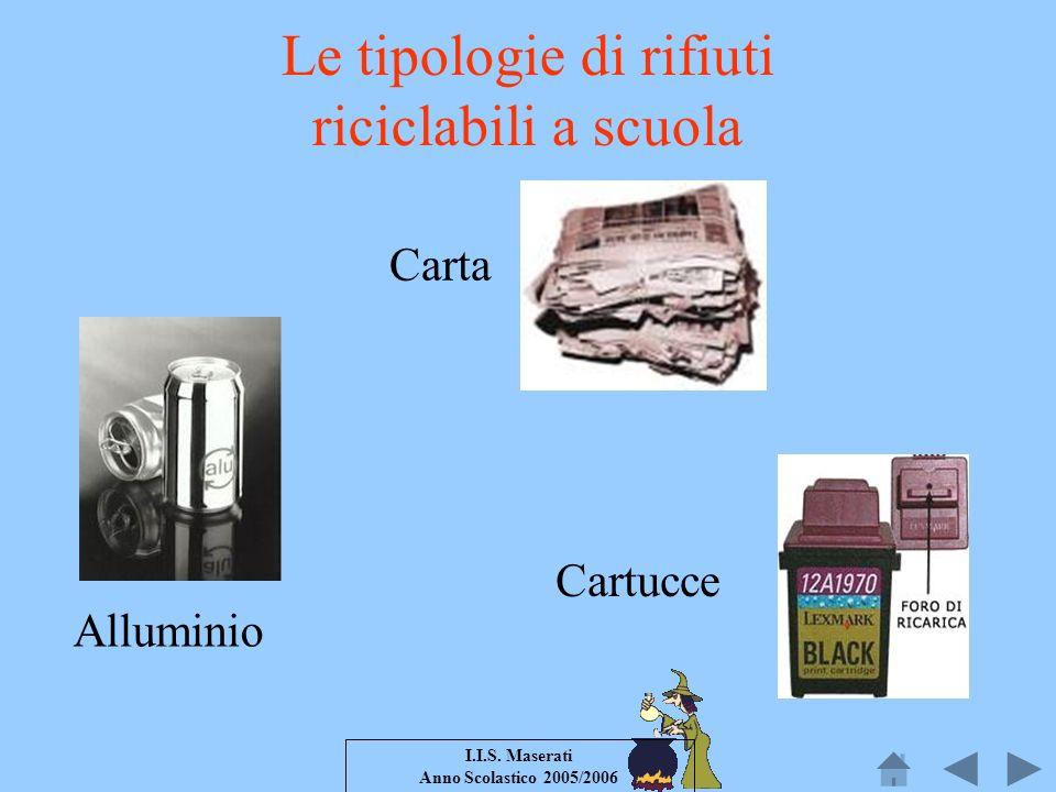 I.I.S. Maserati Anno Scolastico 2005/2006 Le tipologie di rifiuti riciclabili a scuola Carta Alluminio Cartucce