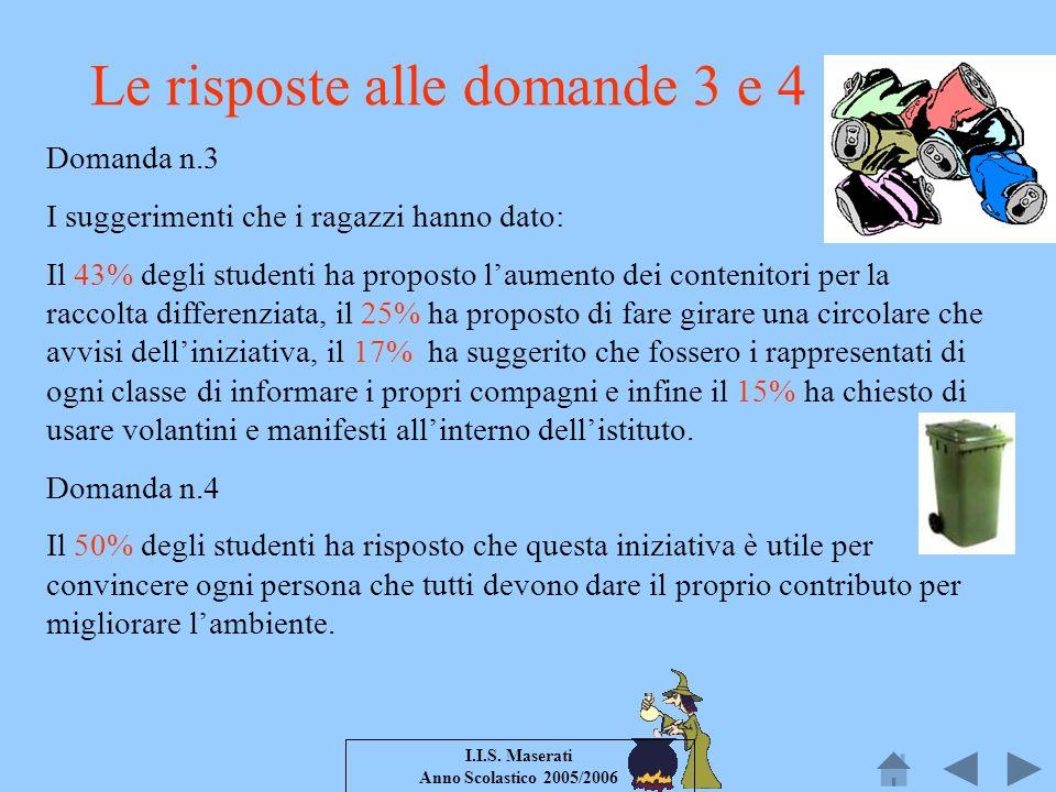 I.I.S. Maserati Anno Scolastico 2005/2006 Domanda n.3 I suggerimenti che i ragazzi hanno dato: Il 43% degli studenti ha proposto laumento dei contenit