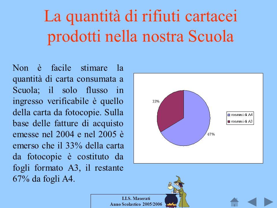 I.I.S. Maserati Anno Scolastico 2005/2006 La quantità di rifiuti cartacei prodotti nella nostra Scuola Non è facile stimare la quantità di carta consu