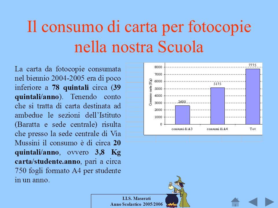 I.I.S. Maserati Anno Scolastico 2005/2006 Il consumo di carta per fotocopie nella nostra Scuola La carta da fotocopie consumata nel biennio 2004-2005