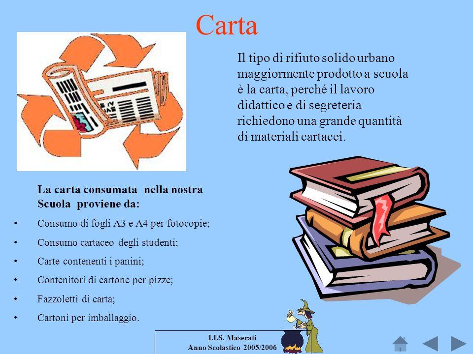 I.I.S. Maserati Anno Scolastico 2005/2006 Carta Il tipo di rifiuto solido urbano maggiormente prodotto a scuola è la carta, perché il lavoro didattico