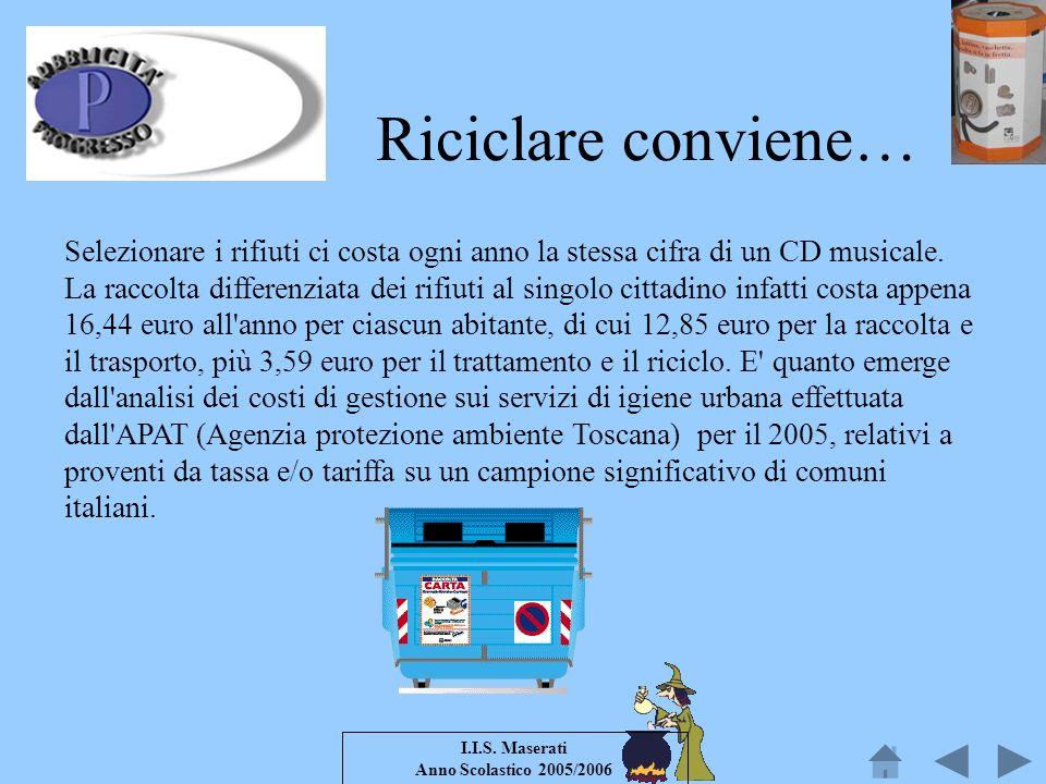 I.I.S. Maserati Anno Scolastico 2005/2006 Selezionare i rifiuti ci costa ogni anno la stessa cifra di un CD musicale. La raccolta differenziata dei ri