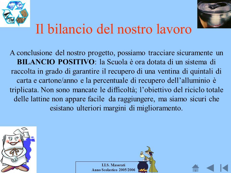 I.I.S. Maserati Anno Scolastico 2005/2006 A conclusione del nostro progetto, possiamo tracciare sicuramente un BILANCIO POSITIVO: la Scuola è ora dota