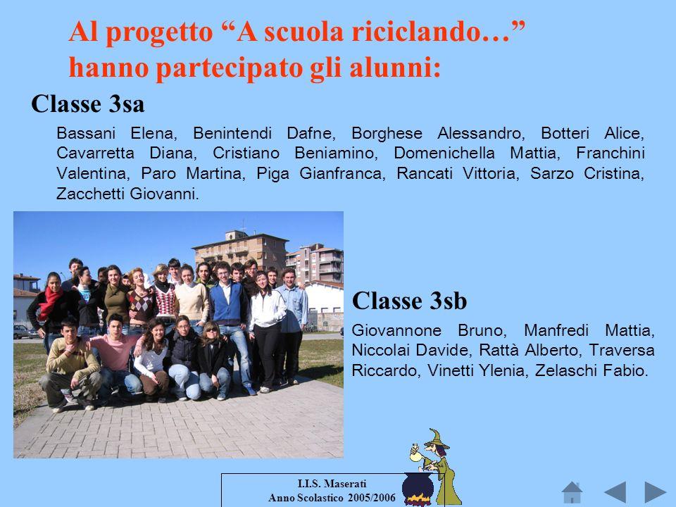 I.I.S. Maserati Anno Scolastico 2005/2006 Classe 3sa Bassani Elena, Benintendi Dafne, Borghese Alessandro, Botteri Alice, Cavarretta Diana, Cristiano