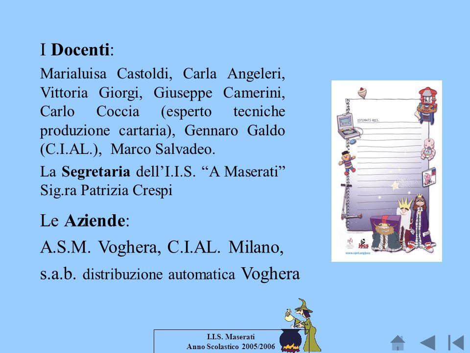 I.I.S. Maserati Anno Scolastico 2005/2006 I Docenti: Marialuisa Castoldi, Carla Angeleri, Vittoria Giorgi, Giuseppe Camerini, Carlo Coccia (esperto te