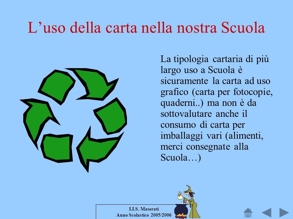 I.I.S. Maserati Anno Scolastico 2005/2006 Luso della carta nella nostra Scuola La tipologia cartaria di più largo uso a Scuola è sicuramente la carta