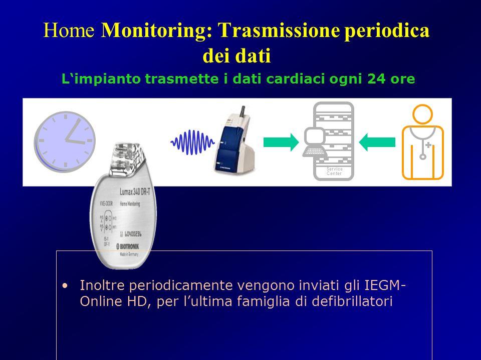 Home Monitoring: Trasmissione periodica dei dati Limpianto trasmette i dati cardiaci ogni 24 ore Service Center Inoltre periodicamente vengono inviati