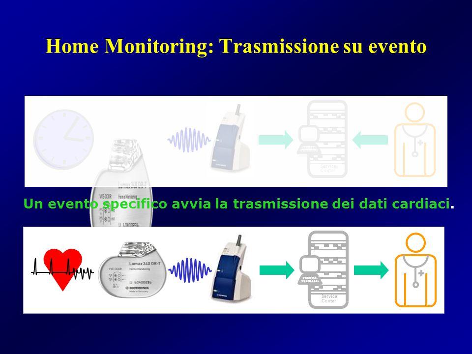 Home Monitoring: Trasmissione su evento Service Center Service Center Un evento specifico avvia la trasmissione dei dati cardiaci.