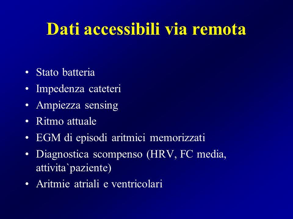 Dati accessibili via remota Stato batteria Impedenza cateteri Ampiezza sensing Ritmo attuale EGM di episodi aritmici memorizzati Diagnostica scompenso