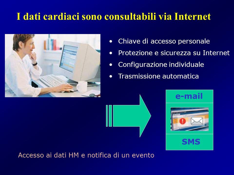I dati cardiaci sono consultabili via Internet Chiave di accesso personale Protezione e sicurezza su Internet Configurazione individuale Trasmissione