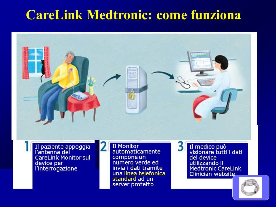Il Monitor automaticamente compone un numero verde ed invia i dati tramite una linea telefonica standard ad un server protetto Il paziente appoggia la