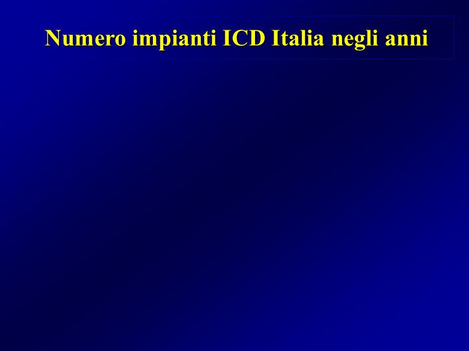 Numero impianti ICD Italia negli anni Numero impianti ICD Italia negli anni