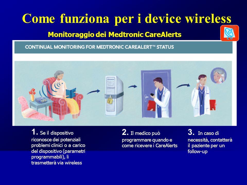 1. Se il dispositivo riconosce dei potenziali problemi clinici o a carico del dispositivo (parametri programmabili), li trasmetterà via wireless 2. Il