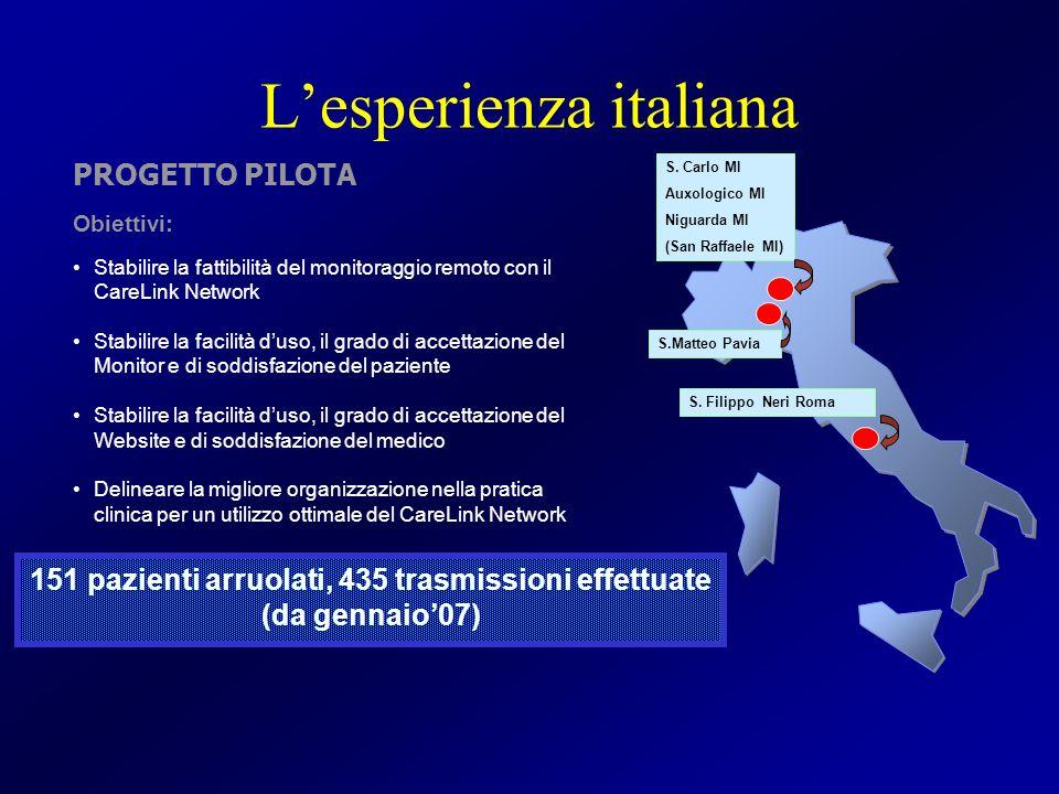Lesperienza italiana PROGETTO PILOTA Obiettivi: Stabilire la fattibilità del monitoraggio remoto con il CareLink Network Stabilire la facilità duso, i