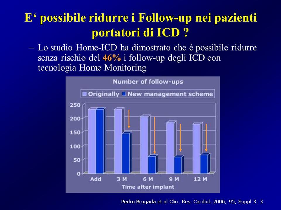E possibile ridurre i Follow-up nei pazienti portatori di ICD ? 46% –Lo studio Home-ICD ha dimostrato che è possibile ridurre senza rischio del 46% i