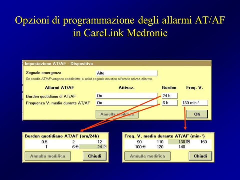 Opzioni di programmazione degli allarmi AT/AF in CareLink Medronic