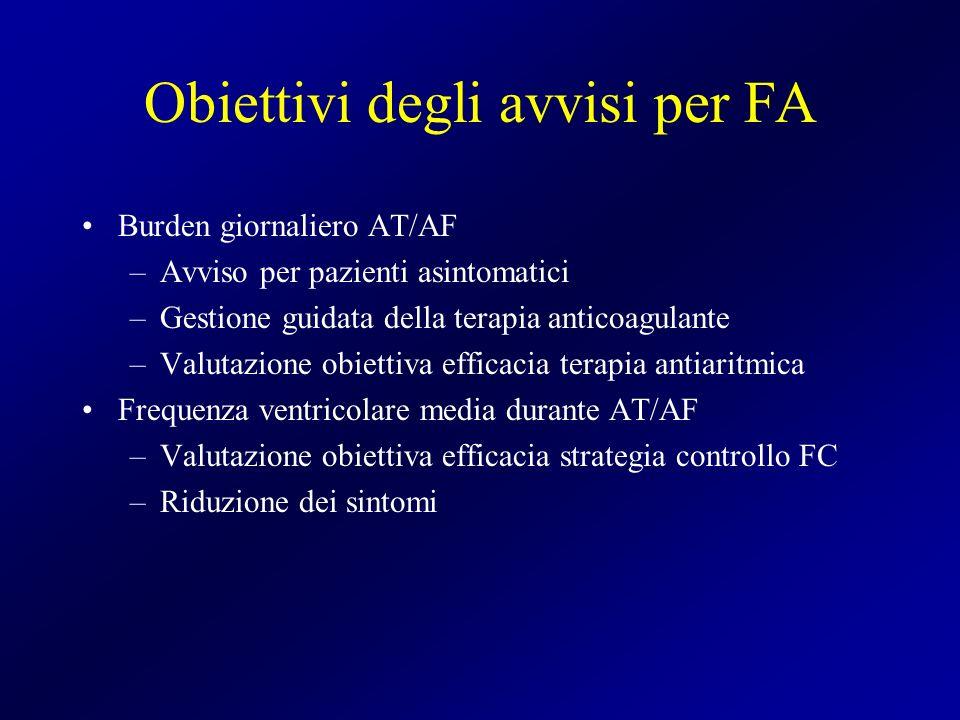 Obiettivi degli avvisi per FA Burden giornaliero AT/AF –Avviso per pazienti asintomatici –Gestione guidata della terapia anticoagulante –Valutazione o