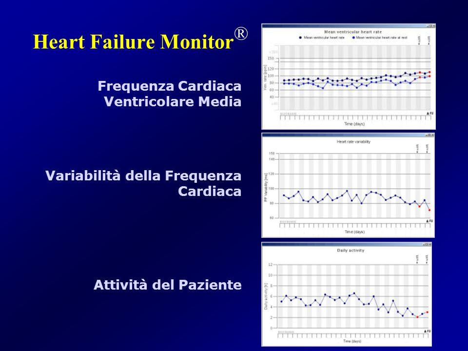 Heart Failure Monitor ® Frequenza Cardiaca Ventricolare Media Variabilità della Frequenza Cardiaca Attività del Paziente