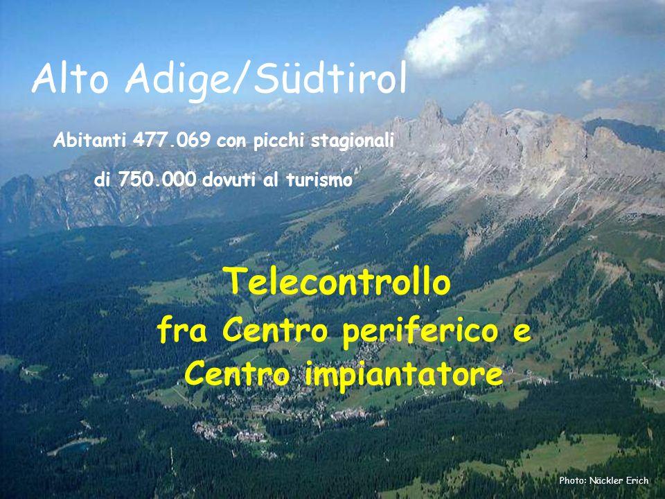 Abitanti 477.069 con picchi stagionali di 750.000 dovuti al turismo Alto Adige/Südtirol Photo: Näckler Erich Telecontrollo fra Centro periferico e Cen
