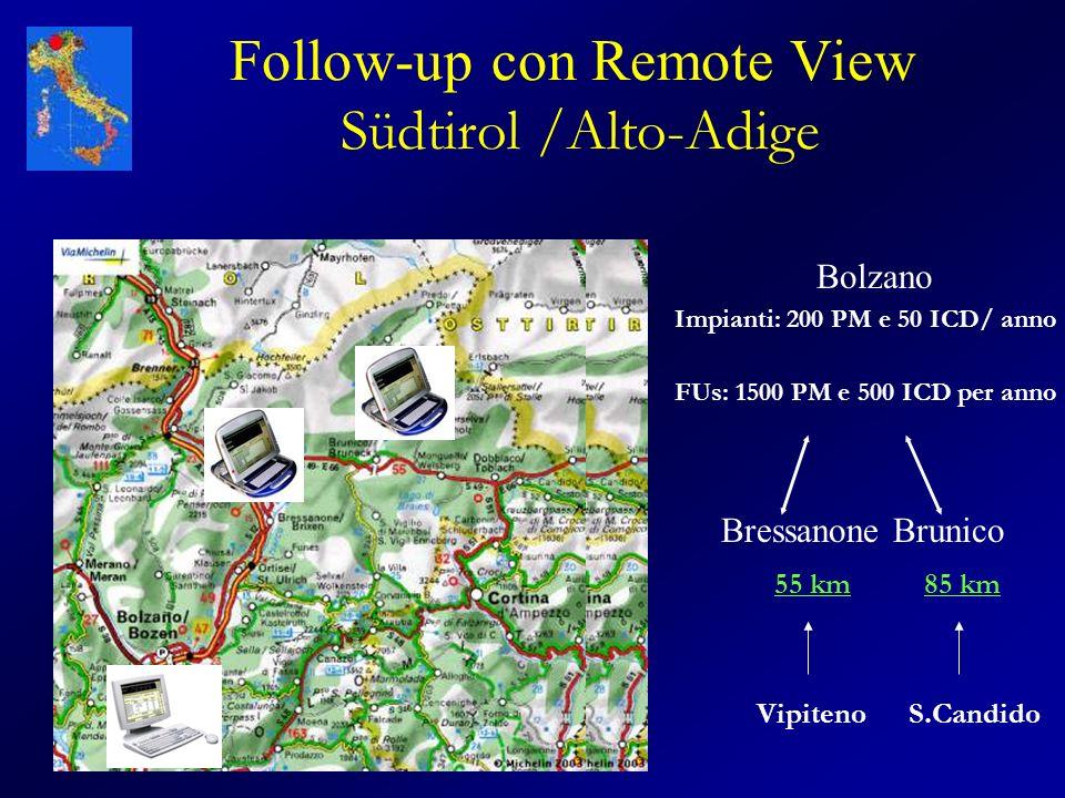 Follow-up con Remote View Südtirol /Alto-Adige Bolzano Impianti: 200 PM e 50 ICD/ anno FUs: 1500 PM e 500 ICD per anno Bressanone Brunico 55 km 85 km