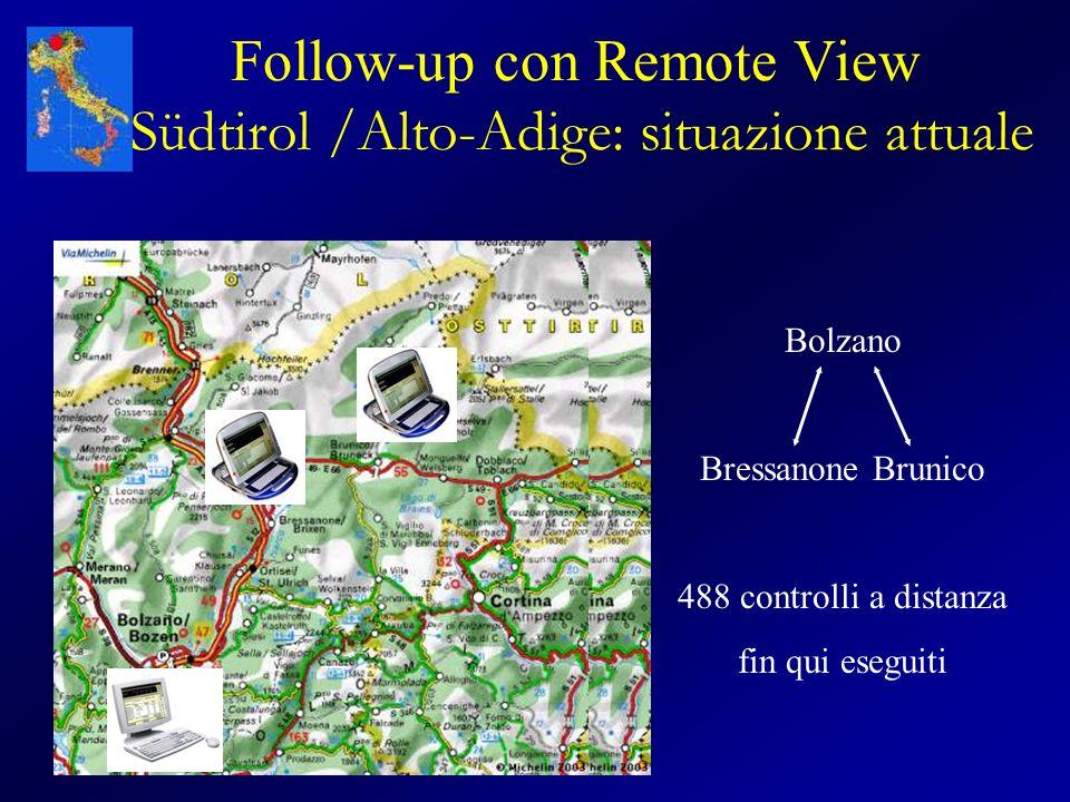 Follow-up con Remote View Südtirol /Alto-Adige: situazione attuale Bolzano Bressanone Brunico 488 controlli a distanza fin qui eseguiti