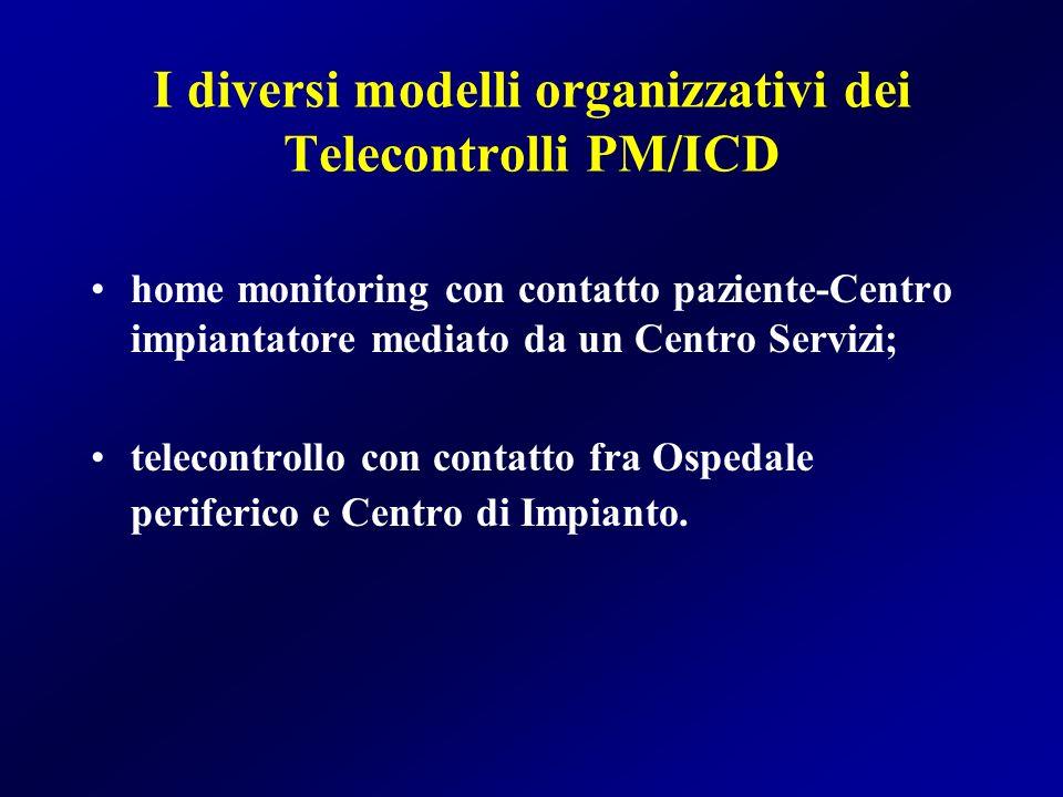 I diversi modelli organizzativi dei Telecontrolli PM/ICD home monitoring con contatto paziente-Centro impiantatore mediato da un Centro Servizi; telec