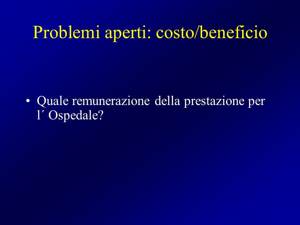 Problemi aperti: costo/beneficio Quale remunerazione della prestazione per l´ Ospedale?
