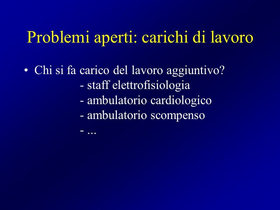 Problemi aperti: carichi di lavoro Chi si fa carico del lavoro aggiuntivo? - staff elettrofisiologia - ambulatorio cardiologico - ambulatorio scompens