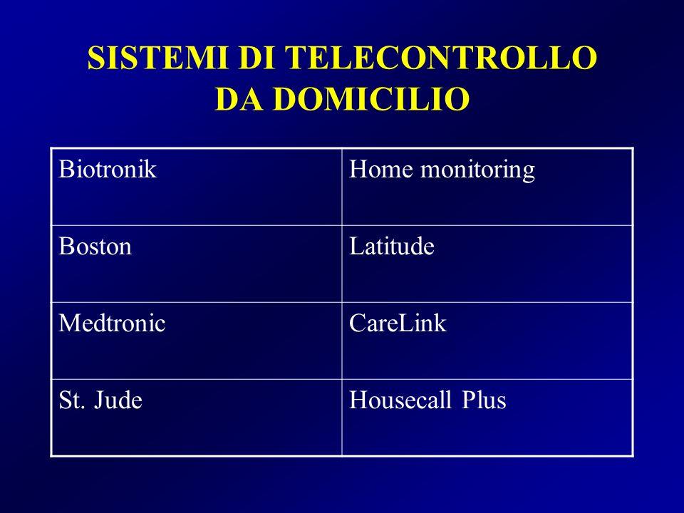 SISTEMI DI TELECONTROLLO DA DOMICILIO BiotronikHome monitoring BostonLatitude MedtronicCareLink St. JudeHousecall Plus