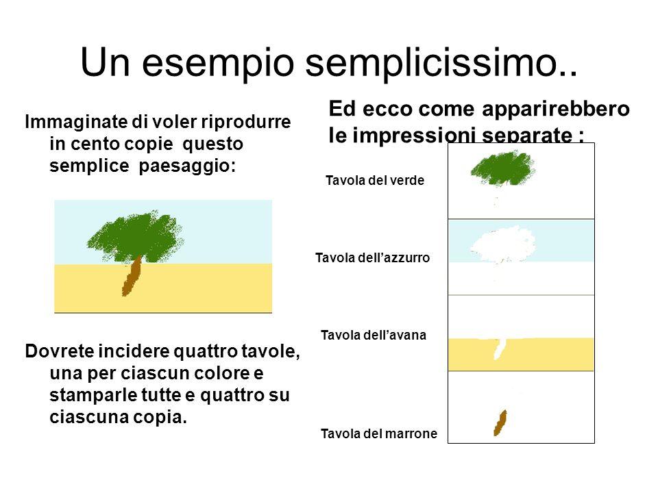 Un esempio semplicissimo.. Immaginate di voler riprodurre in cento copie questo semplice paesaggio: Dovrete incidere quattro tavole, una per ciascun c