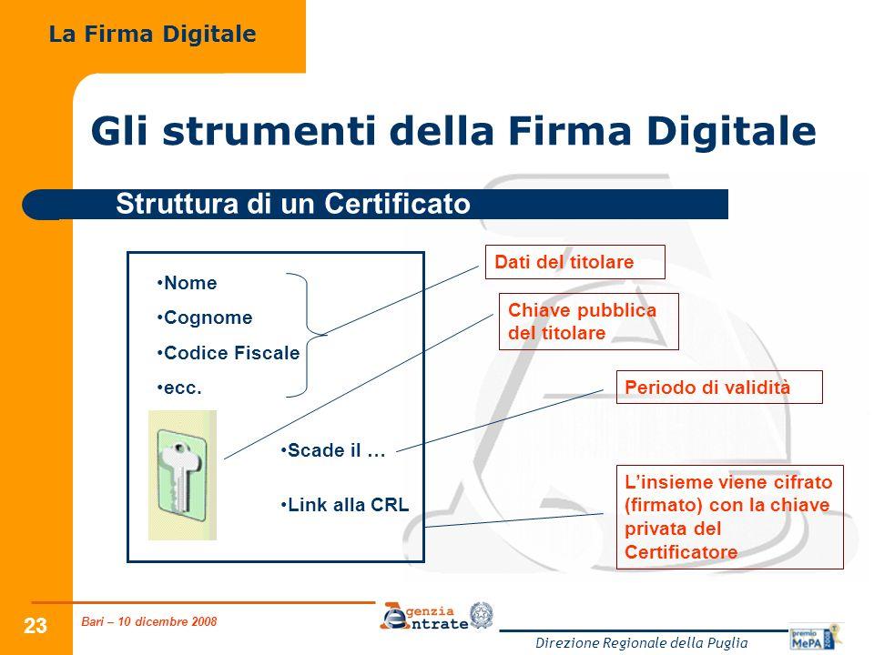 Bari – 10 dicembre 2008 Direzione Regionale della Puglia 23 Gli strumenti della Firma Digitale La Firma Digitale Struttura di un Certificato Nome Cogn