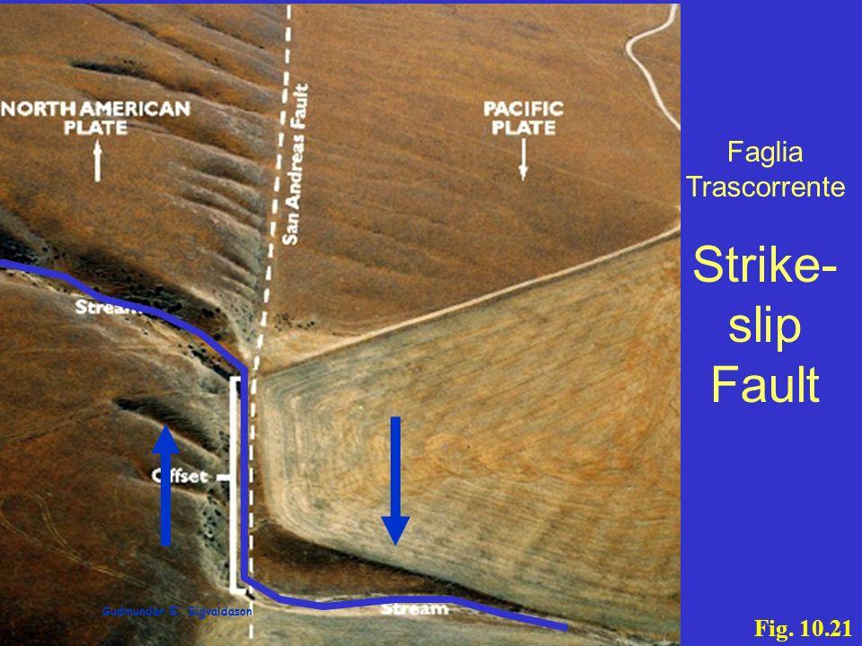Gudmundar E. Sigvaldason Fig. 10.21 Faglia Trascorrente Strike- slip Fault