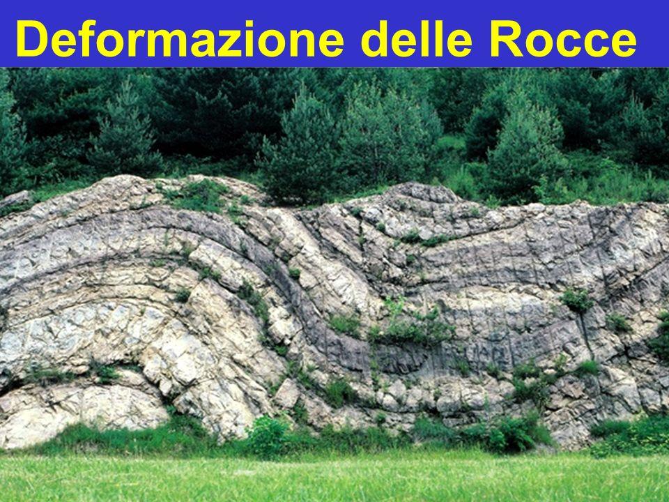 Le Pieghe Sono deformazioni continue che si verificano nelle rocce quando assumono un comportamento plastico (rocce tenere, ben stratificate, ad alta T) Si dividono in: Anticlinali: Hanno la convessità verso lalto Sinclinali: Hanno la convessità verso il basso Ampiezza, raggio di curvatura e lunghezza delle pieghe possono essere molto variabili.