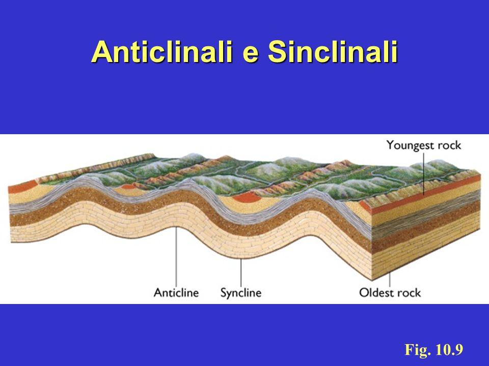 Anticlinali e Sinclinali Fig. 10.9