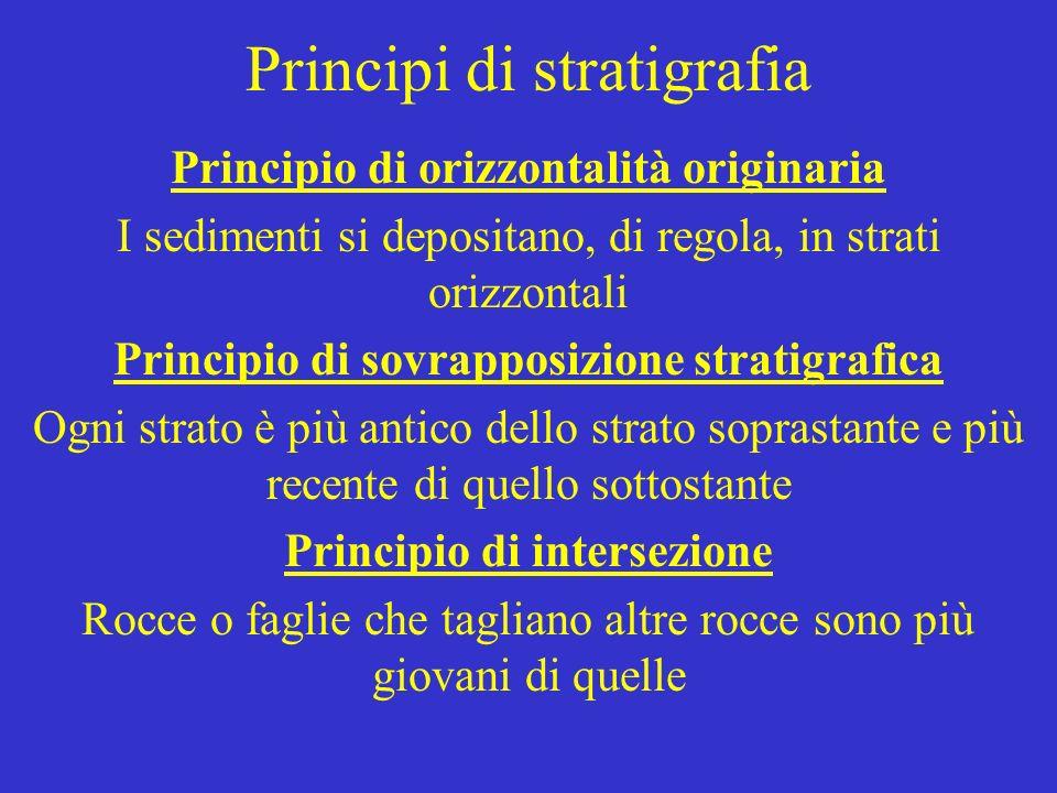 Principi di stratigrafia Principio di orizzontalità originaria I sedimenti si depositano, di regola, in strati orizzontali Principio di sovrapposizion