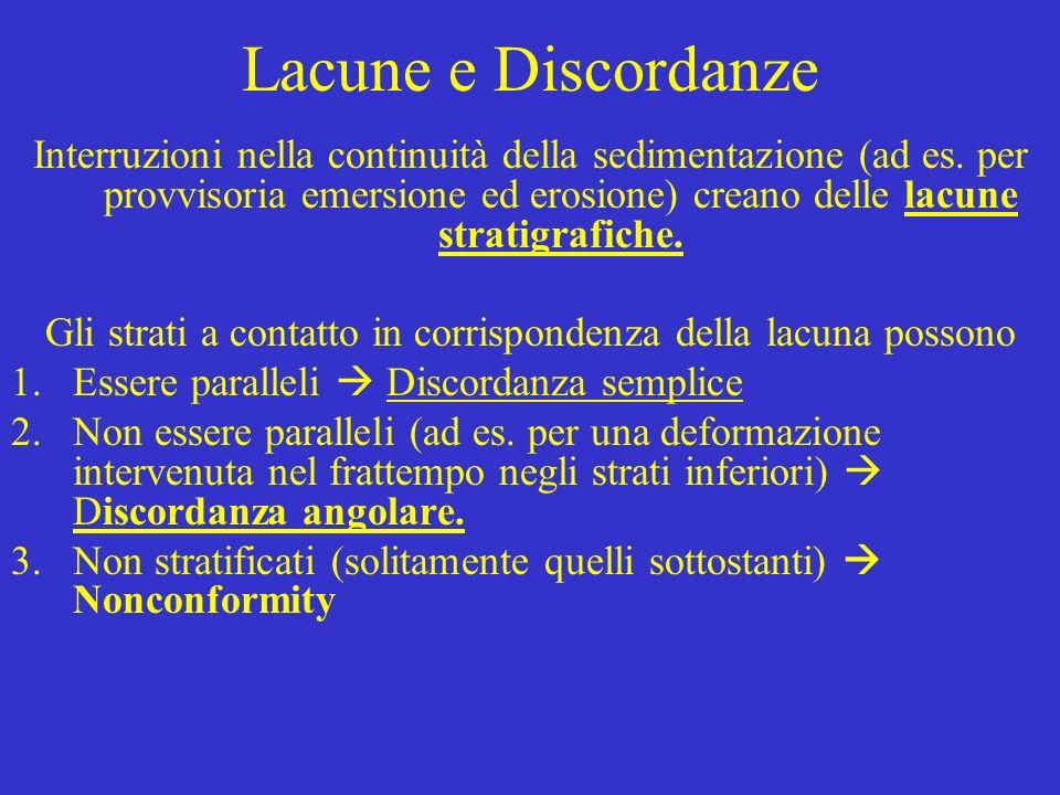 Lacune e Discordanze Interruzioni nella continuità della sedimentazione (ad es. per provvisoria emersione ed erosione) creano delle lacune stratigrafi