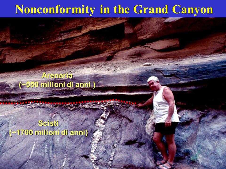 Scisti (~1700 milioni di anni) Arenaria (~550 milioni di anni )