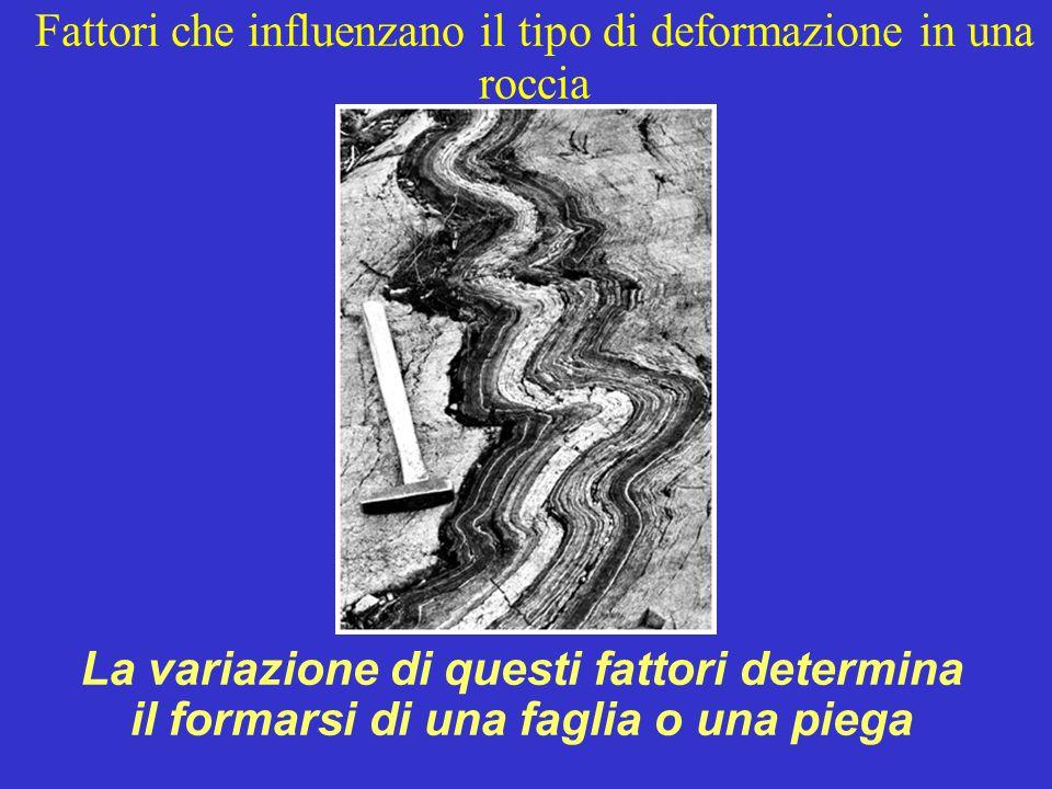 Fattori che influenzano il tipo di deformazione in una roccia La variazione di questi fattori determina il formarsi di una faglia o una piega