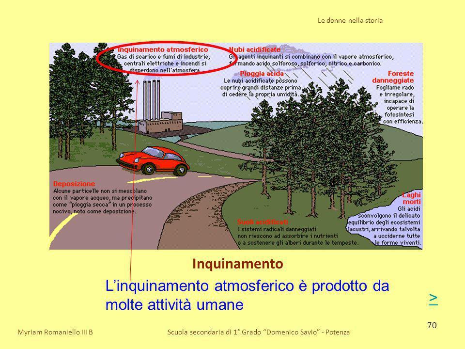 70 Le donne nella storia Scuola secondaria di 1° Grado Domenico Savio - Potenza Inquinamento Myriam Romaniello III B Linquinamento atmosferico è prodo