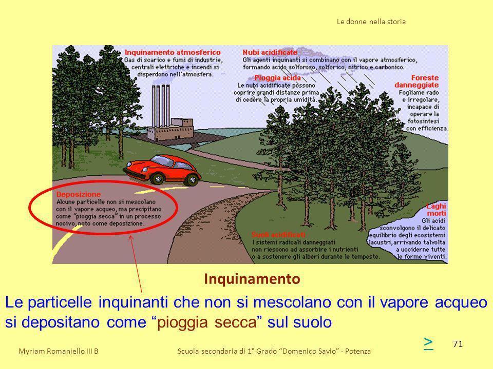 71 Le donne nella storia Scuola secondaria di 1° Grado Domenico Savio - Potenza Inquinamento Myriam Romaniello III B Le particelle inquinanti che non