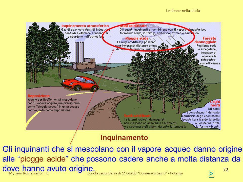 72 Le donne nella storia Scuola secondaria di 1° Grado Domenico Savio - Potenza Inquinamento Myriam Romaniello III B Gli inquinanti che si mescolano c