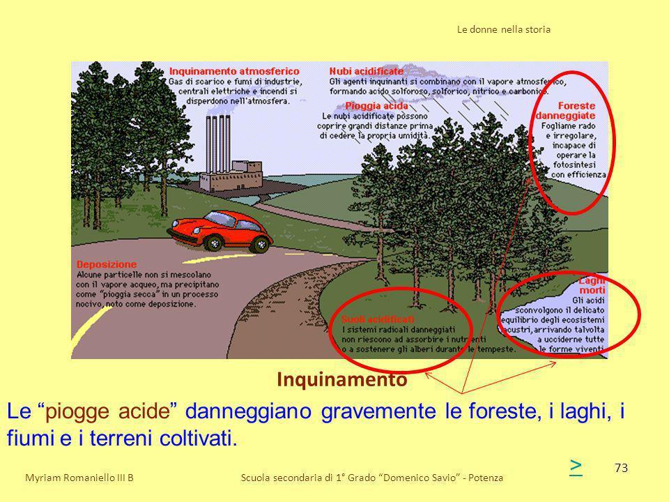 73 Le donne nella storia Scuola secondaria di 1° Grado Domenico Savio - Potenza Inquinamento Myriam Romaniello III B Le piogge acide danneggiano grave