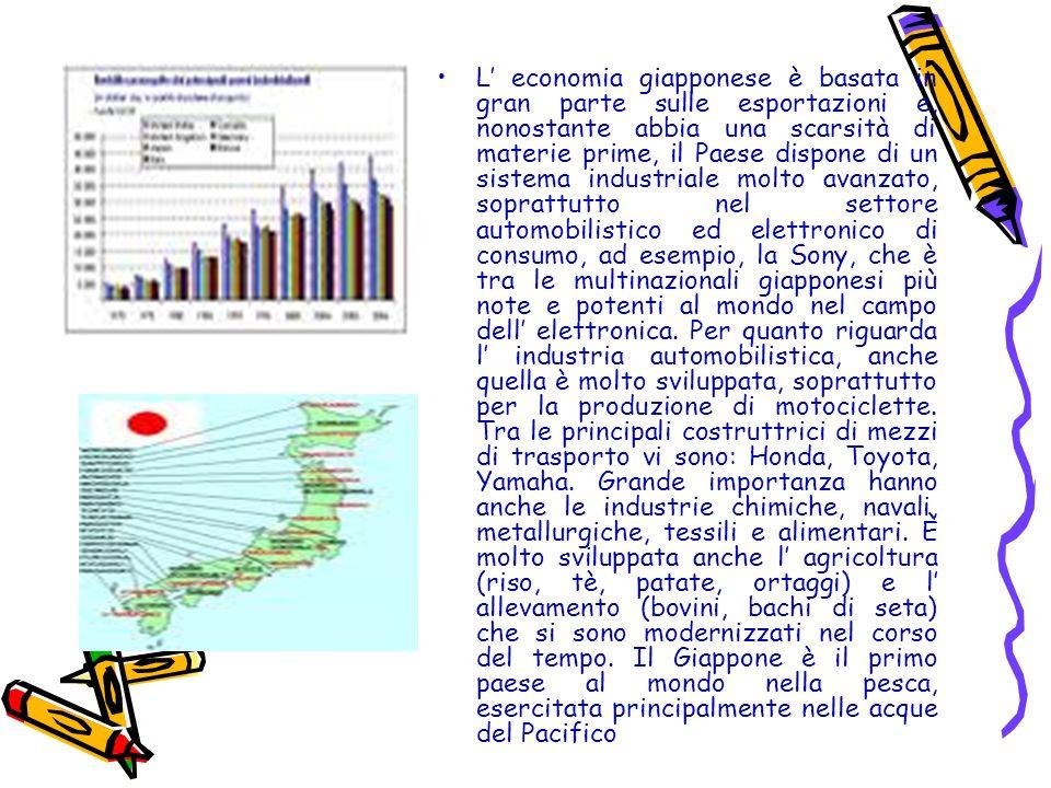 L economia giapponese è basata in gran parte sulle esportazioni e, nonostante abbia una scarsità di materie prime, il Paese dispone di un sistema indu