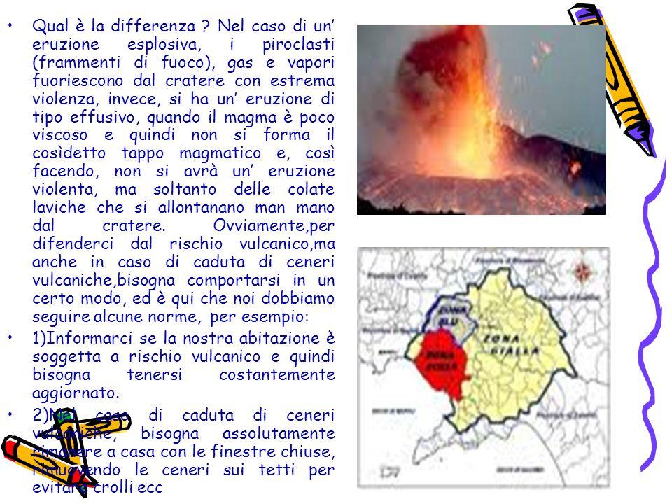 Qual è la differenza ? Nel caso di un eruzione esplosiva, i piroclasti (frammenti di fuoco), gas e vapori fuoriescono dal cratere con estrema violenza