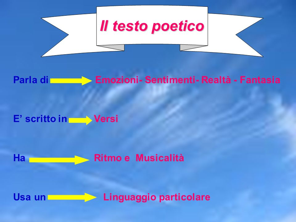 Per comprendere un testo poetico noi dobbiamo : capire il contenuto; capire il messaggio o lo scopo del poeta; interpretare le forme e i linguaggi particolari in cui è scritto;